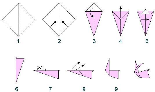 Origami nyúl